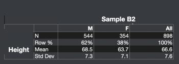 Kfung_regressionadjustments_sampleB2_statistics