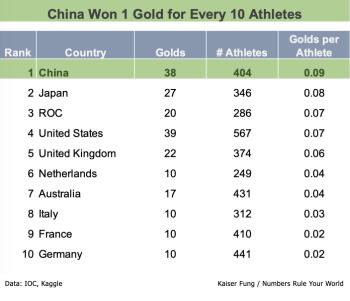 Fung_china_olympics