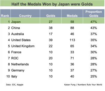 Fung_japan_olympics