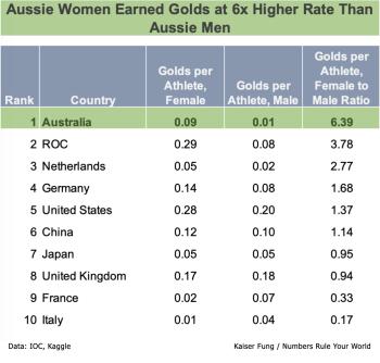 Fung_australia_olympics