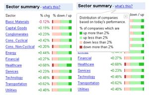 Google_sectorsum_lg