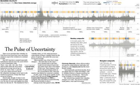 Nyt_volatility