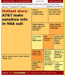 Newscomtopstories