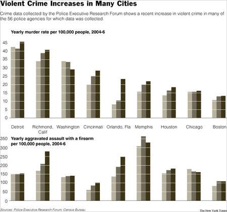 Nyt_crime