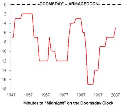 Redo_doomsday